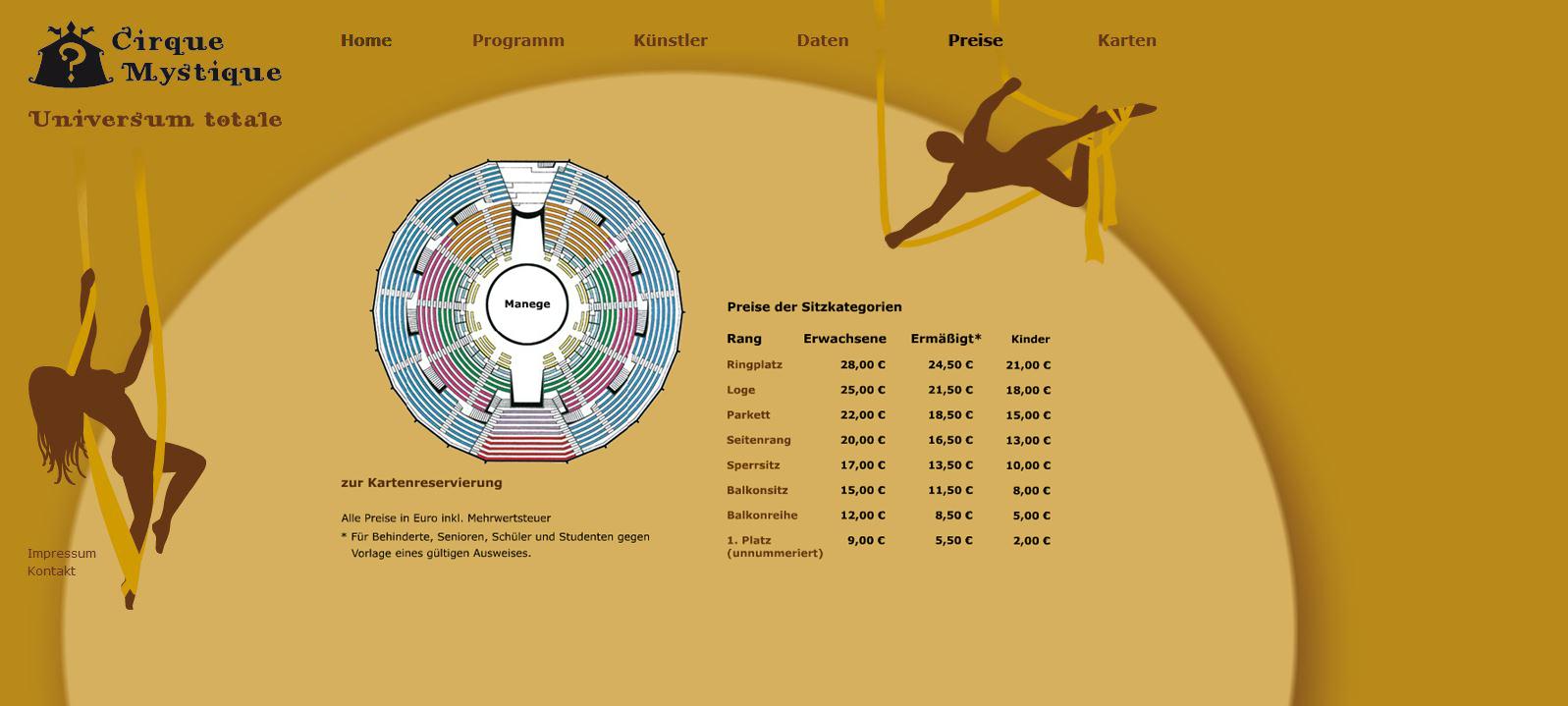 Cirque Mystique - Sitzkategorien und Preise